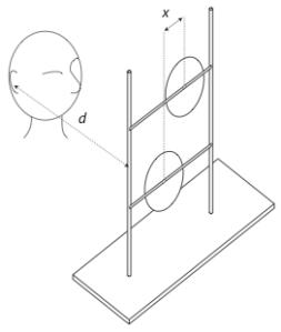 Teng et al.'s auditory Vernier task